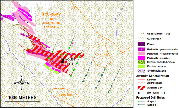 Figure 3. Mich Geology, Awaruite Mineralization, Location of Holes 1 & 2 and Proposed Drill Holes