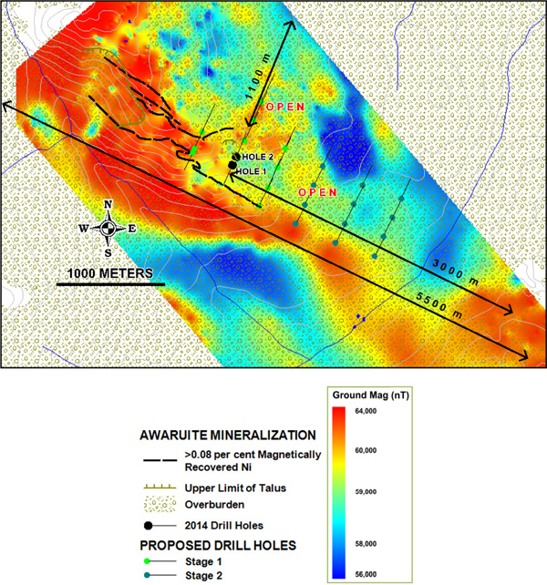 Figure 5. Dimensions of ground magnetic features in Relation to Awaruite Mineralization and Proposed Drill Holes