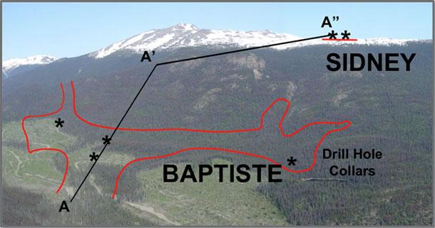 Sidney Baptiste Targets